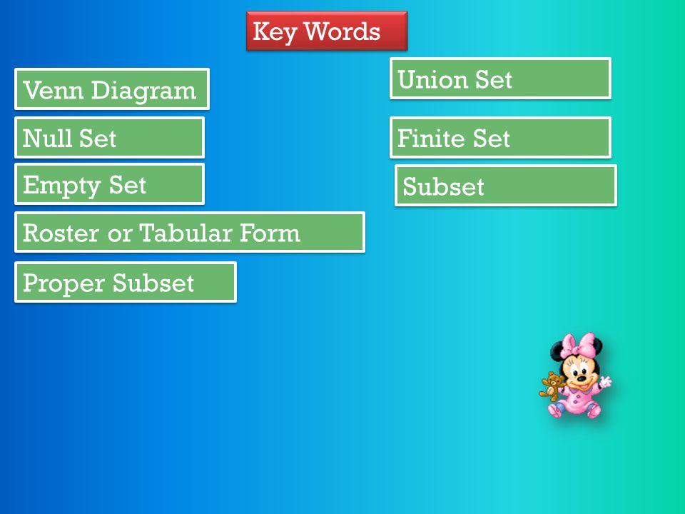  กำหนดให้ A แทนเซตของพยัญชนะ 3 ตัวแรก ในภาษาอังกฤษ A = {a, b, c} อ่านว่า A เป็นเซตที่มี a, b และ c เป็นสมาชิก  The set of even number write as : B = {2, 4, 6, 8, …}  The set of even number write as : B = {2, 4, 6, 8, …} Exam ple