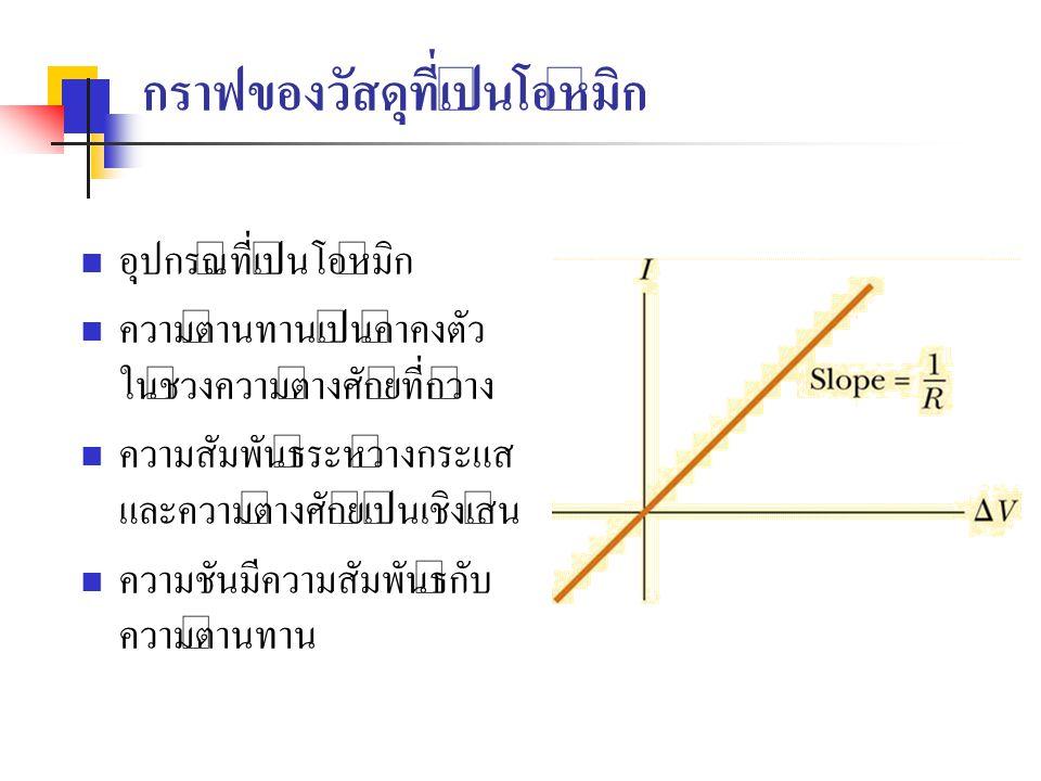 กราฟของวัสดุที่เป็นโอห์มิก อุปกรณ์ที่เป็นโอห์มิก ความต้านทานเป็นค่าคงตัว ในช่วงความต่างศักย์ที่กว้าง ความสัมพันธ์ระหว่างกระแส และความต่างศักย์เป็นเชิง