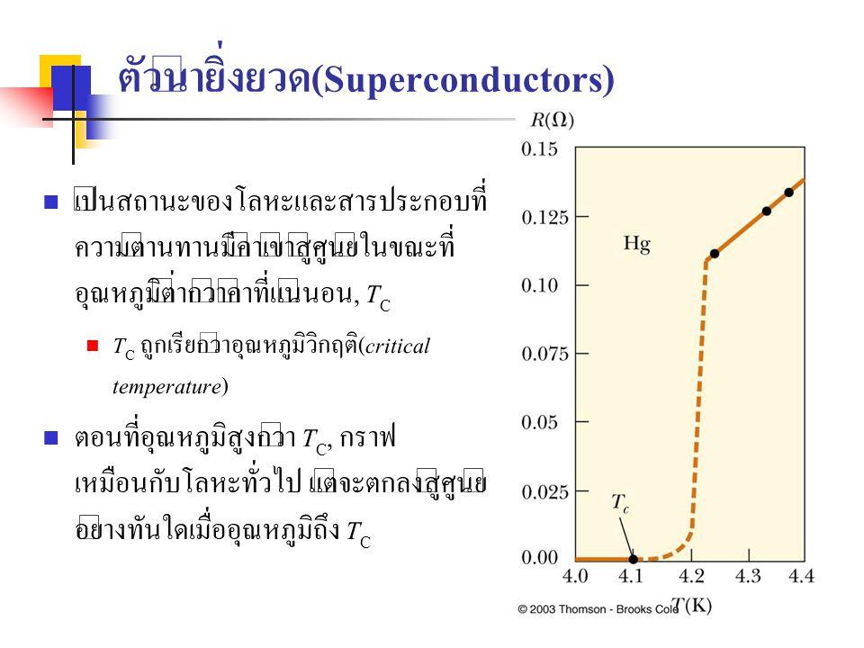 ตัวนำยิ่งยวด(Superconductors) เป็นสถานะของโลหะและสารประกอบที่ ความต้านทานมีค่าเข้าสู่ศูนย์ในขณะที่ อุณหภูมิต่ำกว่าค่าที่แน่นอน, T C T C ถูกเรียกว่าอุณ