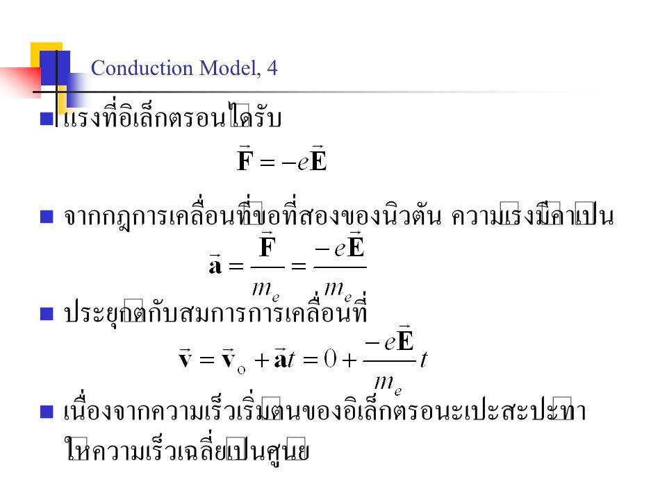 Conduction Model, 4 แรงที่อิเล็กตรอนได้รับ จากกฎการเคลื่อนที่ข้อที่สองของนิวตัน ความเร่งมีค่าเป็น ประยุกต์กับสมการการเคลื่อนที่ เนื่องจากความเร็วเริ่ม