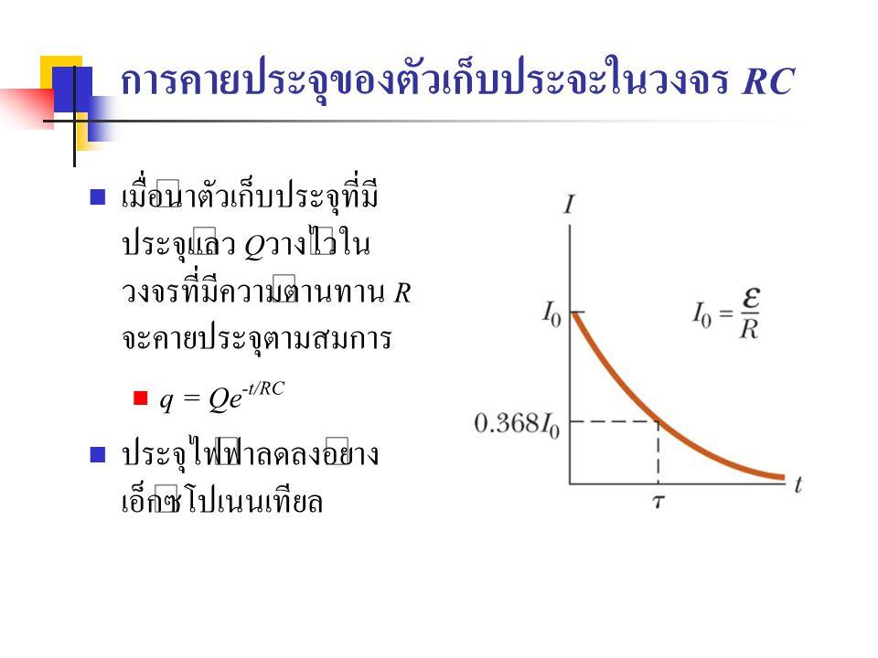 การคายประจุของตัวเก็บประจะในวงจร RC เมื่อนำตัวเก็บประจุที่มี ประจุแล้ว Qวางไว้ใน วงจรที่มีความต้านทาน R จะคายประจุตามสมการ q = Qe -t/RC ประจุไฟฟ้าลดลง
