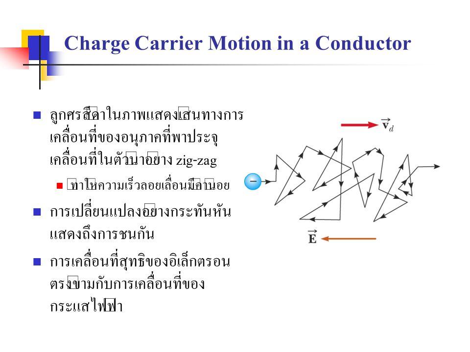 Motion of Charge Carriers, cont เมื่อให้ความต่างศักย์กับตัวนำ ทำให้ในตัวนำมี สนามไฟฟ้า สนามไฟฟ้าออกแรงกระทำกับอิเล็กตรอน แรงกระทำให้เกิดความเร่งและสร้างกระแสไฟฟ้า