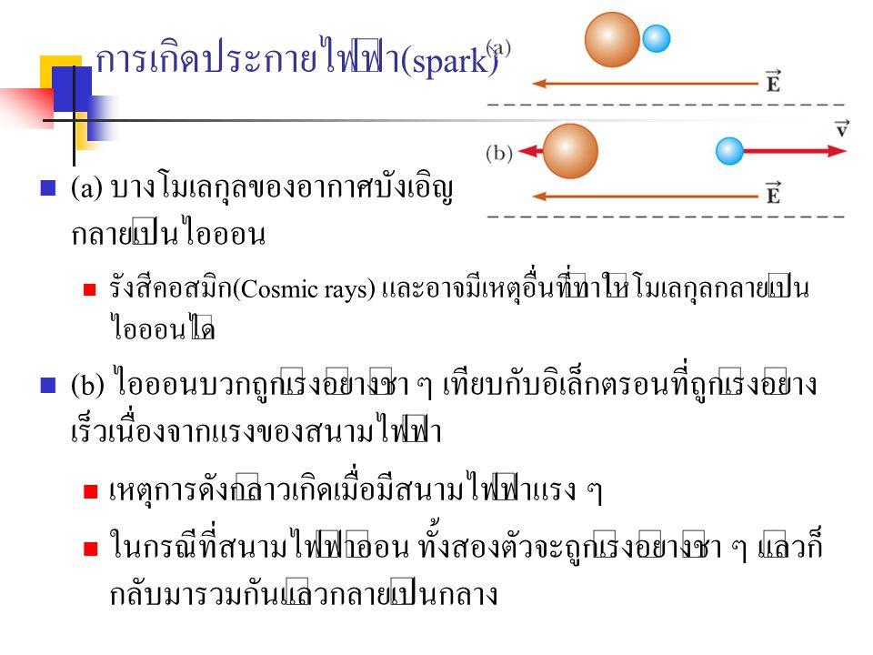 การเกิดประกายไฟฟ้า(spark) (a) บางโมเลกุลของอากาศบังเอิญ กลายเป็นไอออน รังสีคอสมิก(Cosmic rays) และอาจมีเหตุอื่นที่ทำให้โมเลกุลกลายเป็น ไอออนได้ (b) ไอ