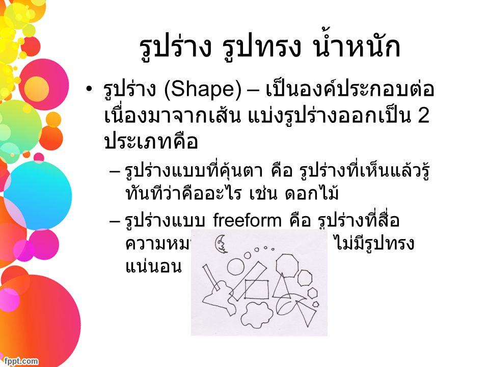 การวางตำแหน่งตัวอักษร ธรรมชาติการอ่านของคนไทยจะอ่านจาก ซ้ายไปขวา และบนลงล่าง 1 1 2 2 3 3