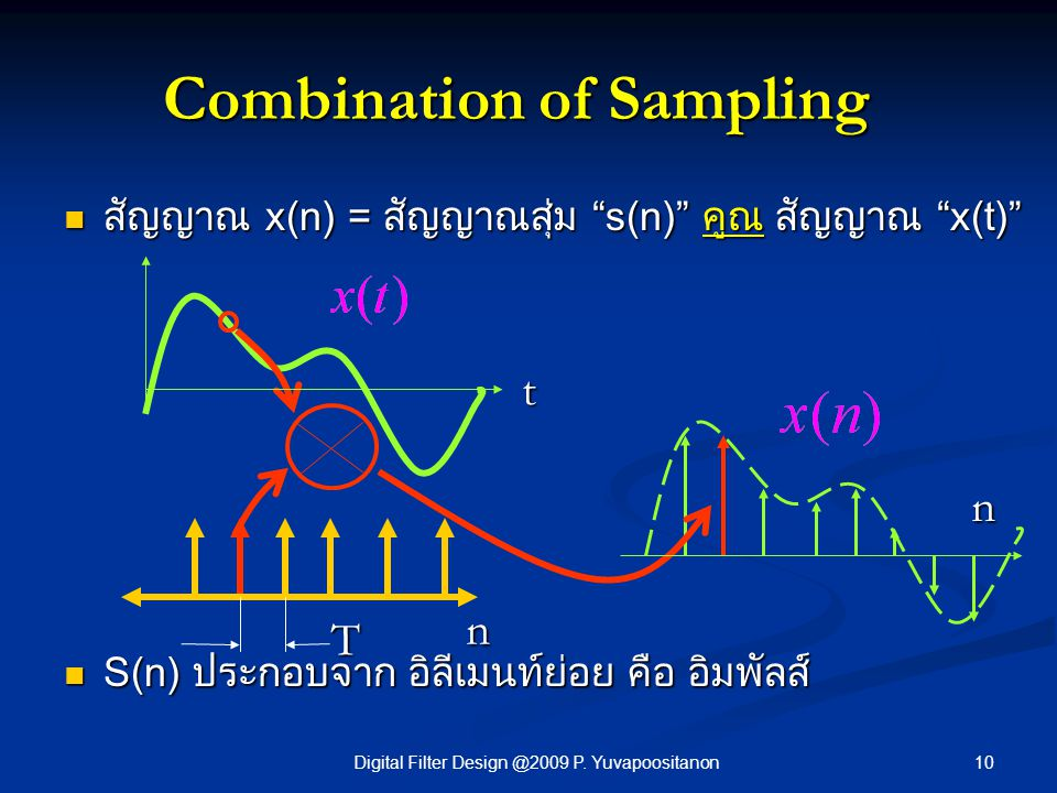 "10Digital Filter Design @2009 P. Yuvapoositanon สัญญาณ x(n) = สัญญาณสุ่ม ""s(n)"" คูณ สัญญาณ ""x(t)"" สัญญาณ x(n) = สัญญาณสุ่ม ""s(n)"" คูณ สัญญาณ ""x(t)"" S("