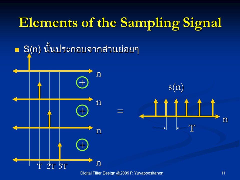 11Digital Filter Design @2009 P. Yuvapoositanon Elements of the Sampling Signal S(n) นั้นประกอบจากส่วนย่อยๆ S(n) นั้นประกอบจากส่วนย่อยๆ n T n n n n T2
