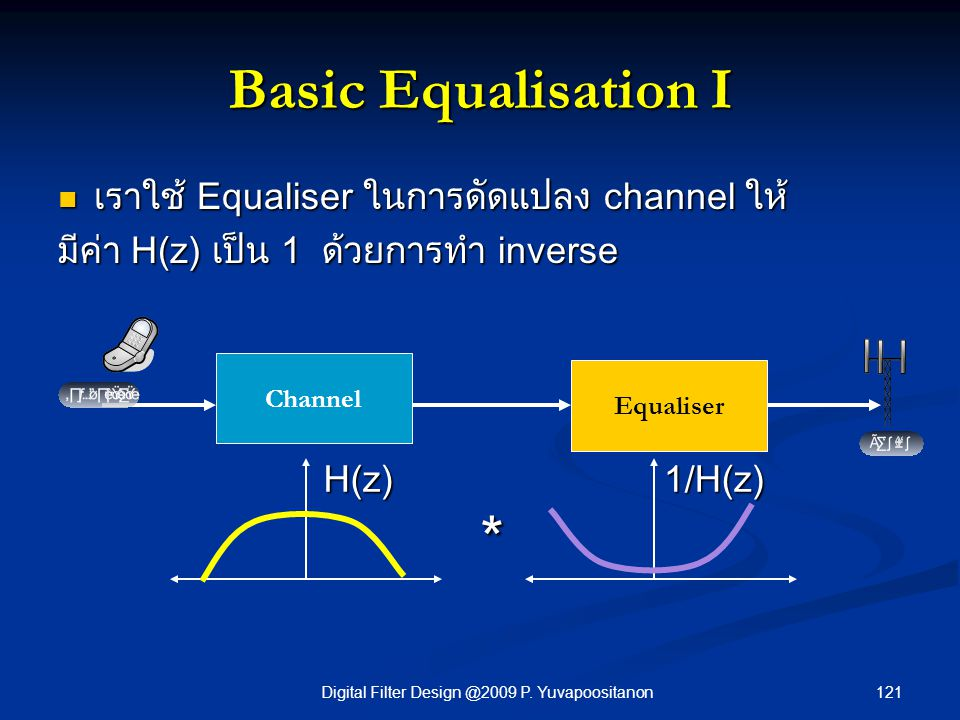 121Digital Filter Design @2009 P. Yuvapoositanon Basic Equalisation I เราใช้ Equaliser ในการดัดแปลง channel ให้ เราใช้ Equaliser ในการดัดแปลง channel