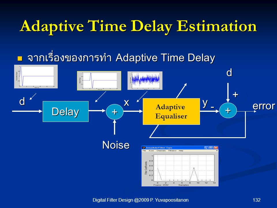 132Digital Filter Design @2009 P. Yuvapoositanon Adaptive Time Delay Estimation จากเรื่องของการทำ Adaptive Time Delay จากเรื่องของการทำ Adaptive Time