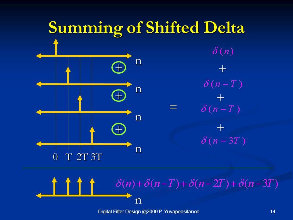 14Digital Filter Design @2009 P. Yuvapoositanon Summing of Shifted Delta + + + n n n n T2T3T + + + = 0 n