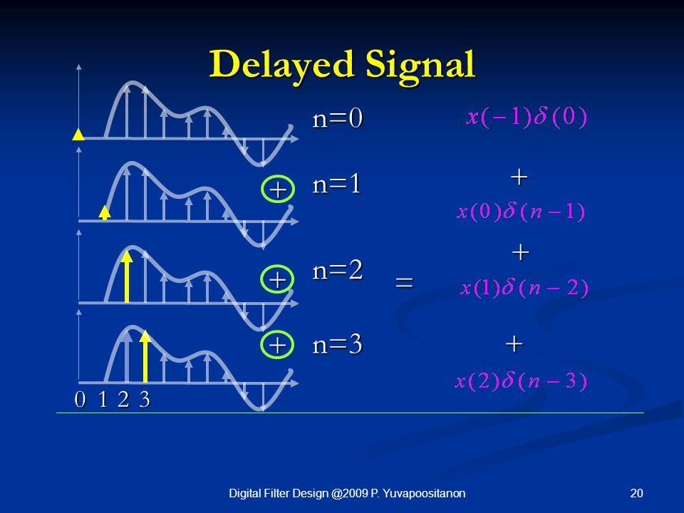 20Digital Filter Design @2009 P. Yuvapoositanon Delayed Signal + + n=0 n=1 n=2 n=3 + + = + + 1203