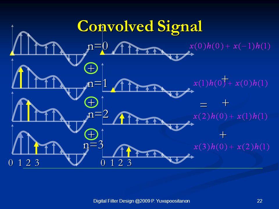 22Digital Filter Design @2009 P. Yuvapoositanon Convolved Signal + + = + n=0 n=1 n=2 n=3 + + + 12031203