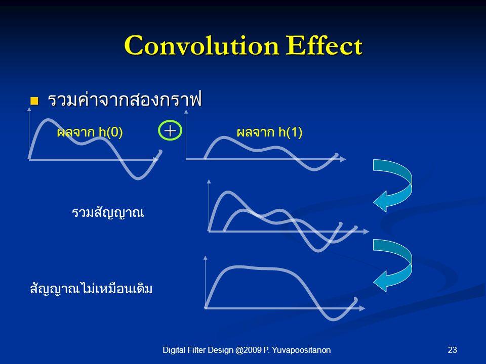 23Digital Filter Design @2009 P. Yuvapoositanon Convolution Effect รวมค่าจากสองกราฟ รวมค่าจากสองกราฟ + รวมสัญญาณ สัญญาณไม่เหมือนเดิม ผลจาก h(1)ผลจาก h