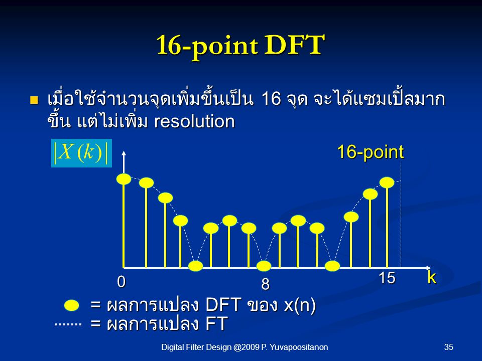 35Digital Filter Design @2009 P. Yuvapoositanon 16-point DFT เมื่อใช้จำนวนจุดเพิ่มขึ้นเป็น 16 จุด จะได้แซมเปิ้ลมาก ขึ้น แต่ไม่เพิ่ม resolution เมื่อใช