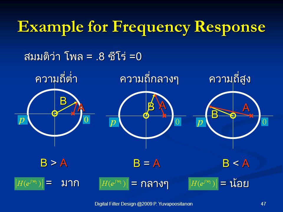 47Digital Filter Design @2009 P. Yuvapoositanon Example for Frequency Response A B A B A B B > A B = A B < A = มาก = กลางๆ = น้อย สมมติว่า โพล =.8 ซีโ