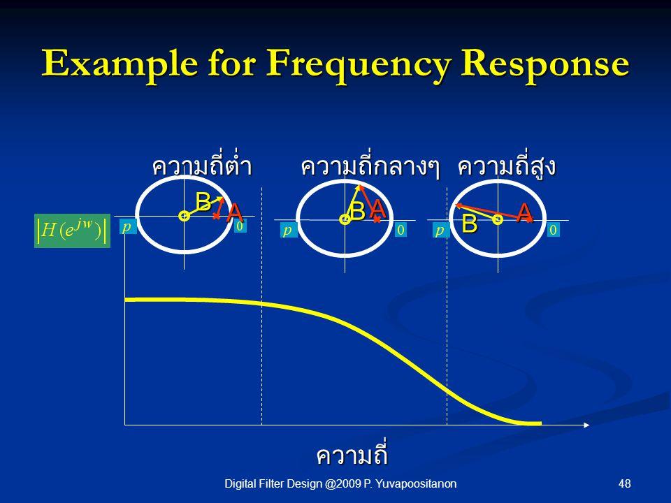 48Digital Filter Design @2009 P. Yuvapoositanon Example for Frequency Response ความถี่ A B A B A Bความถี่ต่ำความถี่กลางๆความถี่สูง