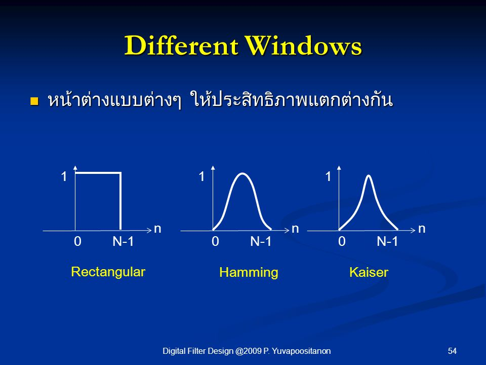 54Digital Filter Design @2009 P. Yuvapoositanon หน้าต่างแบบต่างๆ ให้ประสิทธิภาพแตกต่างกัน หน้าต่างแบบต่างๆ ให้ประสิทธิภาพแตกต่างกัน Different Windows