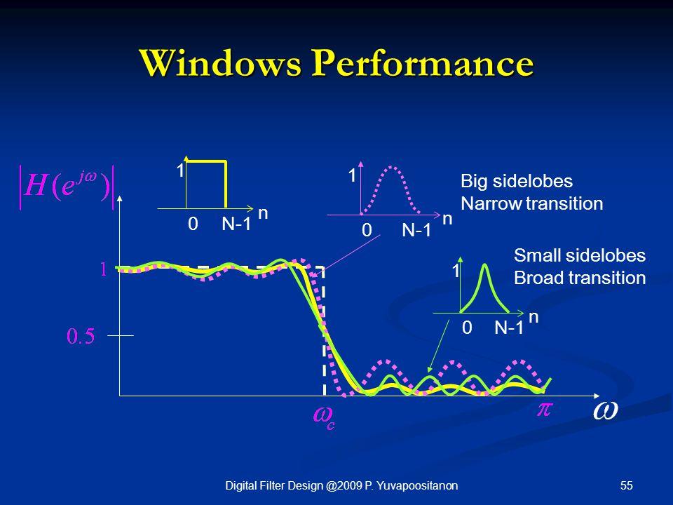 55Digital Filter Design @2009 P. Yuvapoositanon Windows Performance n 0N-1 1 n 0 1 n 0 1 Small sidelobes Broad transition Big sidelobes Narrow transit