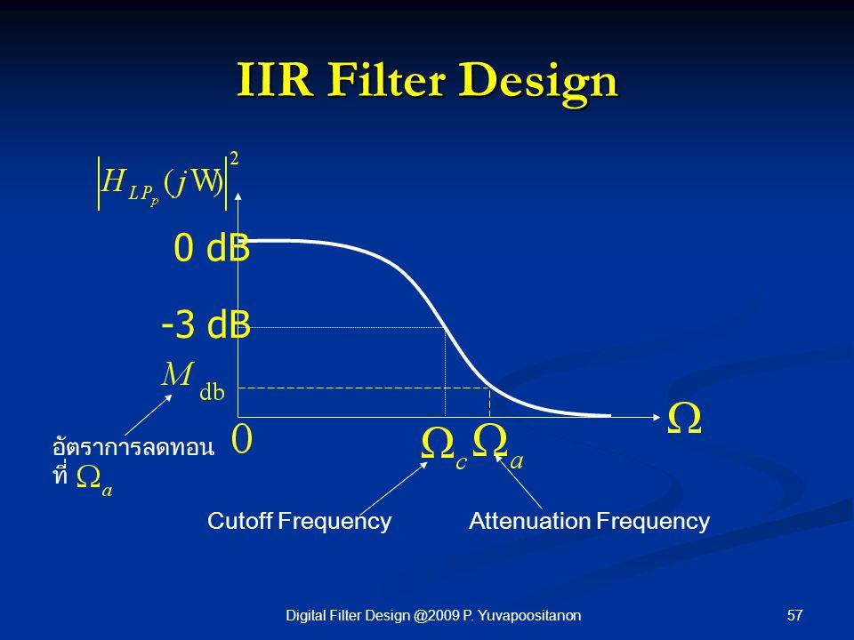 57Digital Filter Design @2009 P. Yuvapoositanon IIR Filter Design 0 dB -3 dB Cutoff FrequencyAttenuation Frequency อัตราการลดทอน ที่