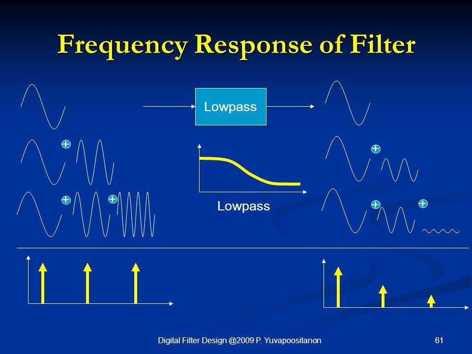 61Digital Filter Design @2009 P. Yuvapoositanon Frequency Response of Filter Lowpass + + + + + +