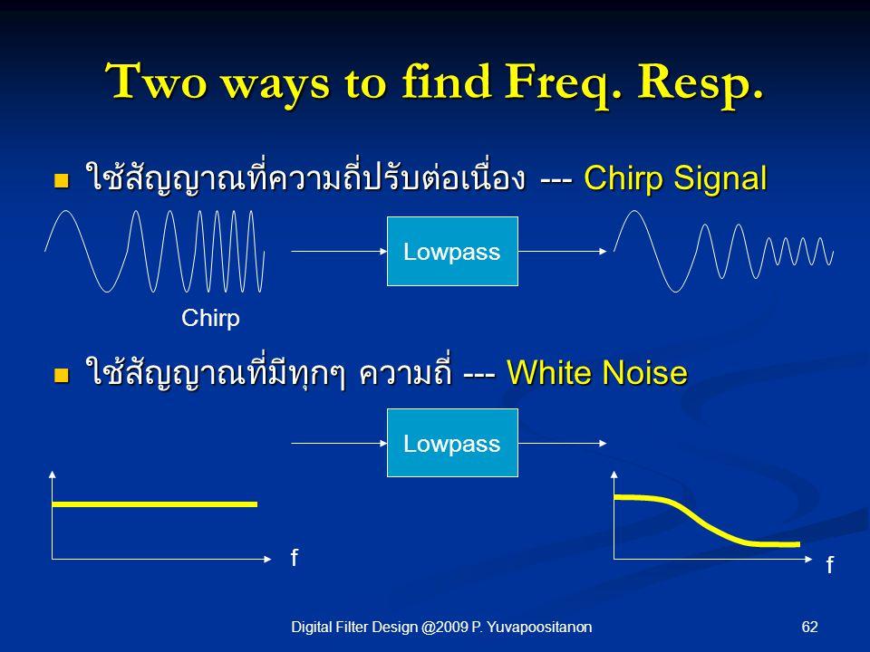 62Digital Filter Design @2009 P. Yuvapoositanon ใช้สัญญาณที่ความถี่ปรับต่อเนื่อง --- Chirp Signal ใช้สัญญาณที่ความถี่ปรับต่อเนื่อง --- Chirp Signal ใช
