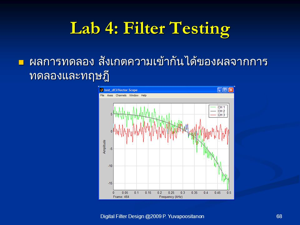 68Digital Filter Design @2009 P. Yuvapoositanon Lab 4: Filter Testing ผลการทดลอง สังเกตความเข้ากันได้ของผลจากการ ทดลองและทฤษฎี ผลการทดลอง สังเกตความเข