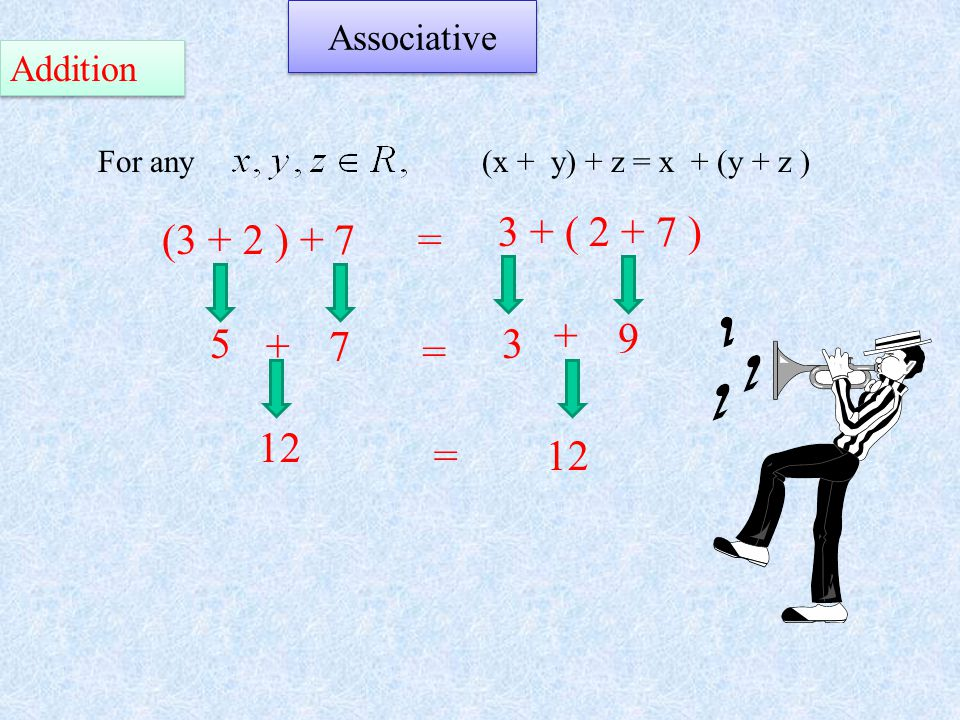Associative Addition For any(x + y) + z = x + (y + z ) (3 + 2 ) + 7 3 + ( 2 + 7 ) = 5 = + 12 = +7 3 9