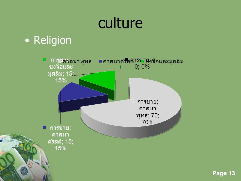 Page 13 Powerpoint Templates Page 13 culture Religion