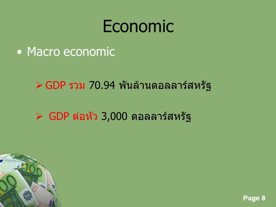 Page 8 Powerpoint Templates Page 8 Economic Macro economic  GDP รวม 70.94 พันล้านดอลลาร์สหรัฐ  GDP ต่อหัว 3,000 ดอลลาร์สหรัฐ
