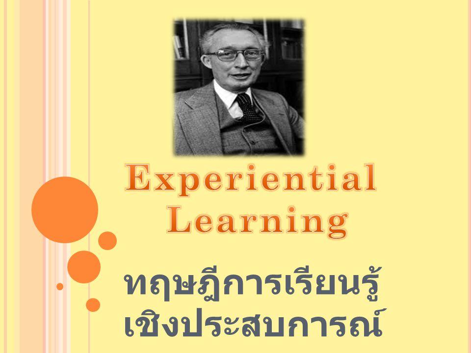 ความหมาย ขอบข่าย ความหมายของคำว่าการเรียนรู้จาก ประสบการณ์กว้างขวางมาก ทั้งในทาง ปฏิบัติและทฤษฎี ต่างมีมุมมองที่ สอดคล้องกับสถานการณ์ที่แต่ละคนเผชิญ อยู่ในชีวิตประจำวัน ดังนั้น อาจกล่าวได้ว่า การเรียนรู้จากประสบการณ์ (Experiential Learning) คือกระบวนการสร้างความรู้ ทักษะ และเจตคติด้วยการนำเอา ประสบการณ์เดิมของผู้เรียนมาบูรณาการ เพื่อสร้างการเรียนรู้ใหม่ ๆ ขึ้น