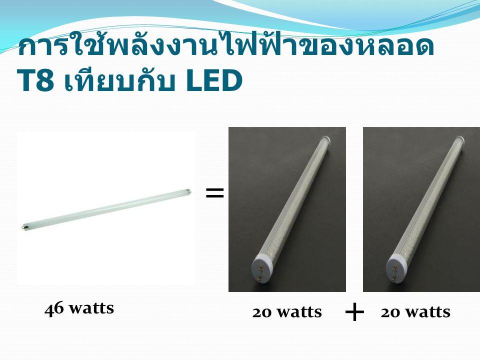 การใช้พลังงานไฟฟ้าของหลอด T8 เทียบกับ LED = 46 watts 20 watts +