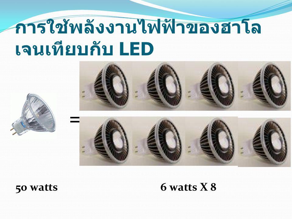 การใช้พลังงานไฟฟ้าของฮาโล เจนเทียบกับ LED = 50 watts6 watts X 8