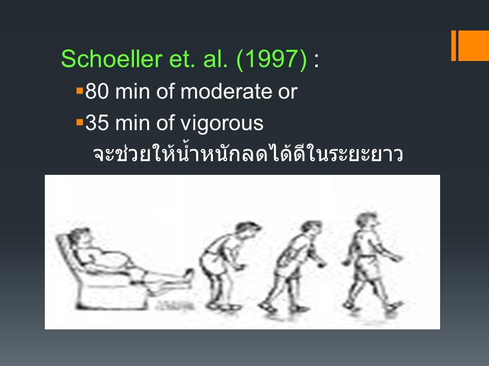 Schoeller et. al. (1997) :  80 min of moderate or  35 min of vigorous จะช่วยให้น้ำหนักลดได้ดีในระยะยาว