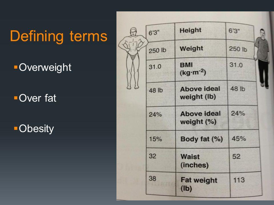 Wing (2002) พบว่า การออกกำลังกายที่น้อย กว่า 6 เดือน  มีผลต่อการเปลี่ยนแปลงของน้ำหนักน้อยมาก เมื่อเทียบกับการคุมอาหาร