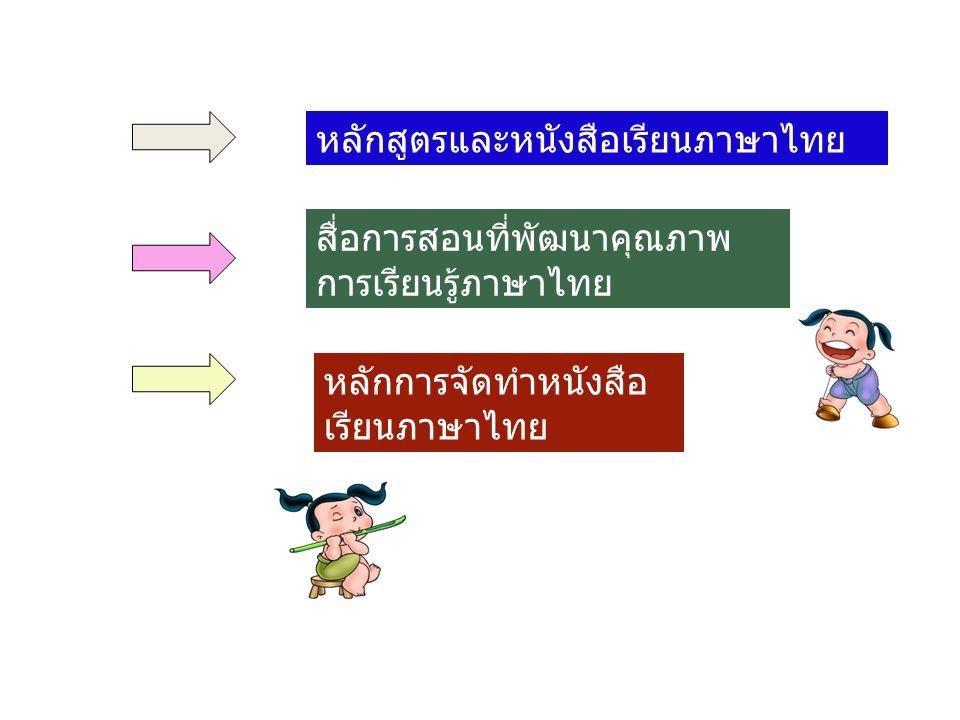 หลักสูตร และหนังสือเรียนภาษาไทย สุโขทัย อยุธยา รัตนโกสินทร์ตอนต้น รัตนโกสินทร์ ตั้งแต่ปลายรัชกาลที่ ๔ – รัชกาลที่ ๕ หลังเปลี่ยนแปลงการปกครองถึงปัจจุบัน - การเรียนการสอน พ.ศ.๒๔๗๕ – ๒๕๐๓ - หลักสูตร พุทธศักราช ๒๕๒๑ - หลักสูตรการศึกษาขั้นพื้นฐาน พุทธศักราช ๒๕๔๔ - หลักสูตรแกนกลางการศึกษาขั้นพื้นฐาน พุทธศักราช ๒๕๕๑