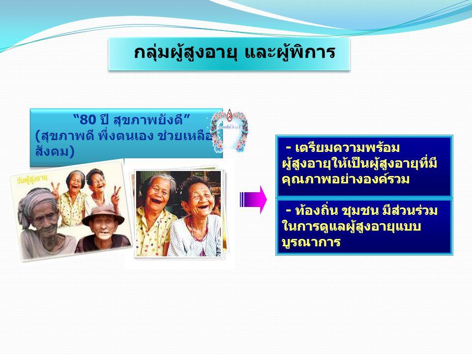 """""""80 ปี สุขภาพยังดี """" ( สุขภาพดี พึ่งตนเอง ช่วยเหลือ สังคม ) - เตรียมความพร้อม ผู้สูงอายุให้เป็นผู้สูงอายุที่มี คุณภาพอย่างองค์รวม - ท้องถิ่น ชุมชน มีส"""