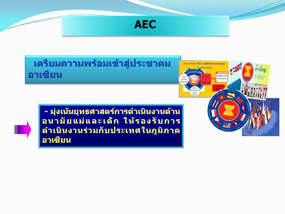 เตรียมความพร้อมเข้าสู่ประชาคม อาเซียน - มุ่งเน้นยุทธศาสตร์การดำเนินงานด้าน อนามัยแม่และเด็ก ให้รองรับการ ดำเนินงานร่วมกับประเทศในภูมิภาค อาเซียน AEC