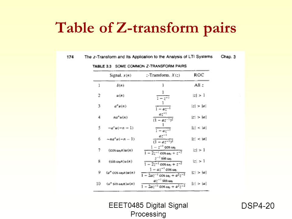EEET0485 Digital Signal Processing Asst.Prof. Peerapol Yuvapoositanon DSP4-20 Table of Z-transform pairs