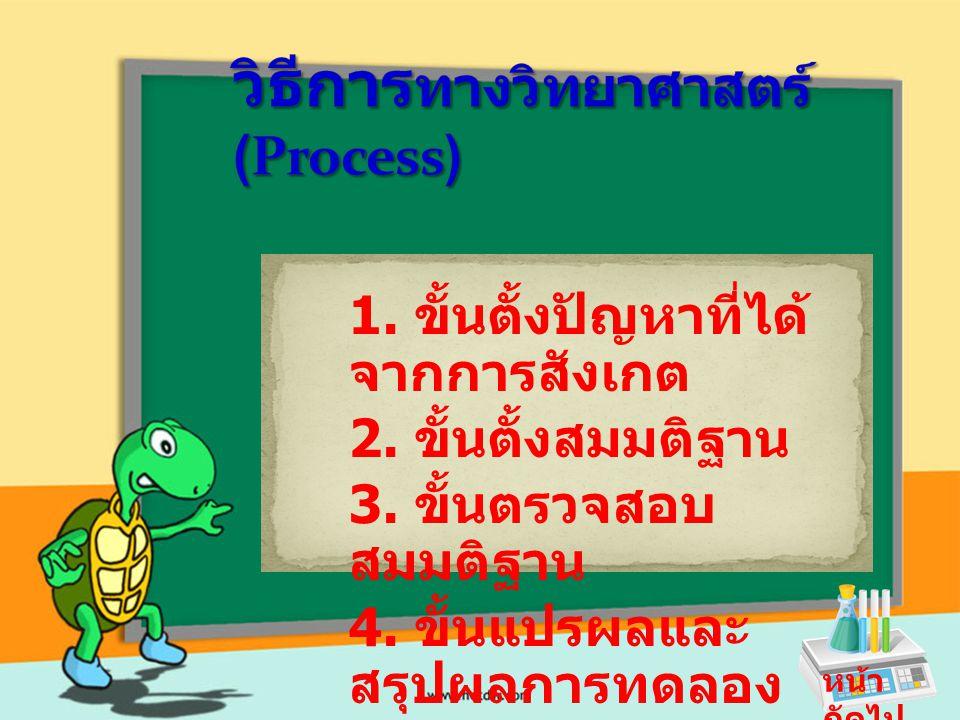 1. ขั้นตั้งปัญหาที่ได้ จากการสังเกต 2. ขั้นตั้งสมมติฐาน 3. ขั้นตรวจสอบ สมมติฐาน 4. ขั้นแปรผลและ สรุปผลการทดลอง หน้า ถัดไป