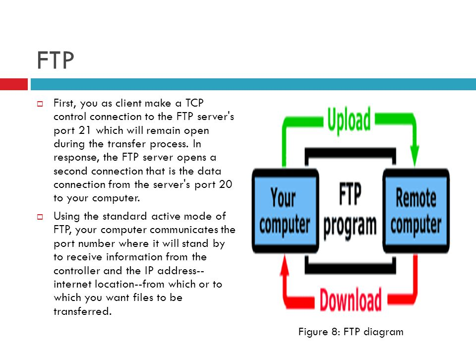 FTP  First, you as client make a TCP control connection to the FTP server's port 21 which will remain open during the transfer process. In response,