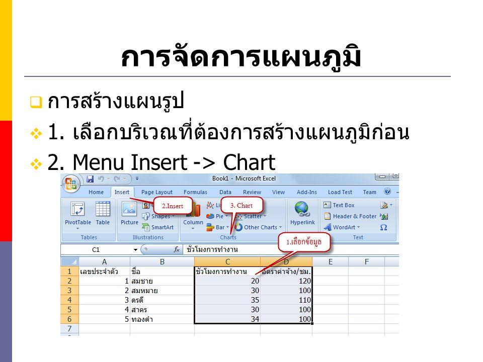 การจัดการแผนภูมิ  การสร้างแผนรูป  1. เลือกบริเวณที่ต้องการสร้างแผนภูมิก่อน  2. Menu Insert -> Chart