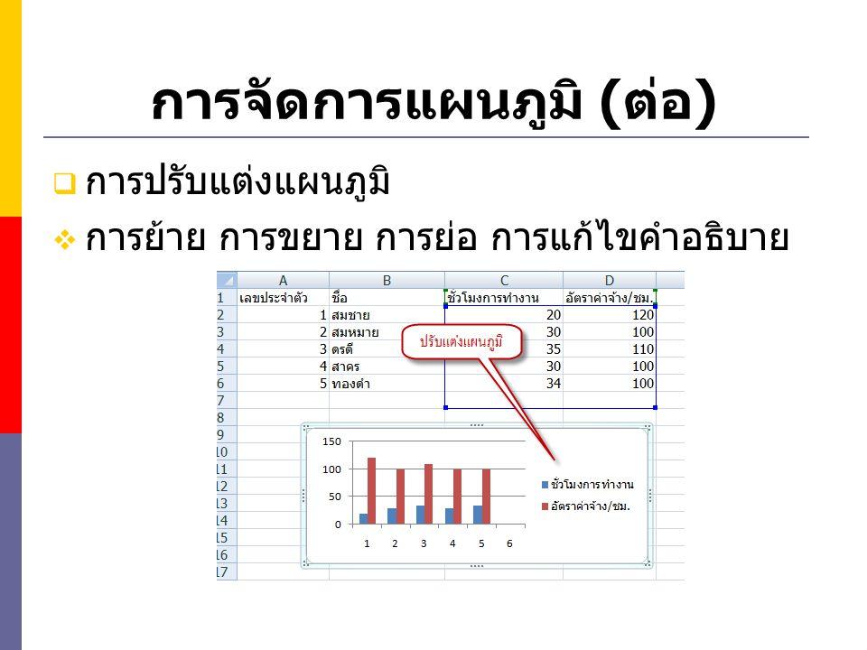 การจัดการแผนภูมิ ( ต่อ )  การปรับแต่งแผนภูมิ  การย้าย การขยาย การย่อ การแก้ไขคำอธิบาย