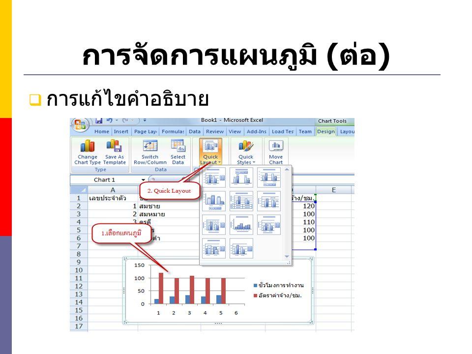 การจัดการแผนภูมิ ( ต่อ )  การแก้ไขคำอธิบาย