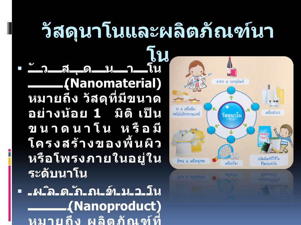 วัสดุนาโนและผลิตภัณฑ์นา โน  วัสดุนาโน (Nanomaterial) หมายถึง วัสดุที่มีขนาด อย่างน้อย 1 มิติ เป็น ขนาดนาโน หรือมี โครงสร้างของพื้นผิว หรือโพรงภายในอยู่ใน ระดับนาโน  ผลิตภัณฑ์นาโน (Nanoproduct) หมายถึง ผลิตภัณฑ์ที่ ใช้นาโนเทคโนโลยีใน การผลิต หรือมีวัสดุนา โนเป็นองค์ประกอบอยู่ ด้วย