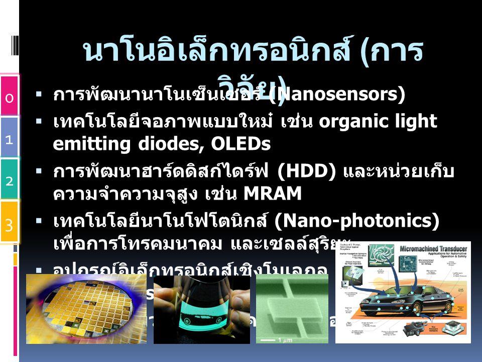 นาโนอิเล็กทรอนิกส์ ( การ วิจัย )  การพัฒนานาโนเซ็นเซอร์ (Nanosensors)  เทคโนโลยีจอภาพแบบใหม๋ เช่น organic light emitting diodes, OLEDs  การพัฒนาฮาร์ดดิสก์ไดร์ฟ (HDD) และหน่วยเก็บ ความจำความจุสูง เช่น MRAM  เทคโนโลยีนาโนโฟโตนิกส์ (Nano-photonics) เพื่อการโทรคมนาคม และเซลล์สุริยะ  อุปกรณ์อิเล็กทรอนิกส์เชิงโมเลกุล (molecular electronics)  นาโนคอมพิวเตอร์ เช่น ควอนตัมคอมพิวเตอร์ 0 1 2 3