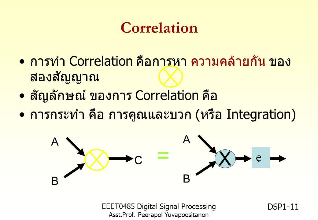 EEET0485 Digital Signal Processing Asst.Prof. Peerapol Yuvapoositanon DSP1-11 Correlation การทำ Correlation คือการหา ความคล้ายกัน ของ สองสัญญาณ สัญลัก