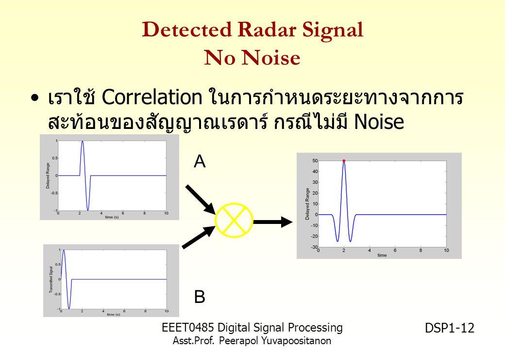 EEET0485 Digital Signal Processing Asst.Prof. Peerapol Yuvapoositanon DSP1-12 Detected Radar Signal No Noise เราใช้ Correlation ในการกำหนดระยะทางจากกา