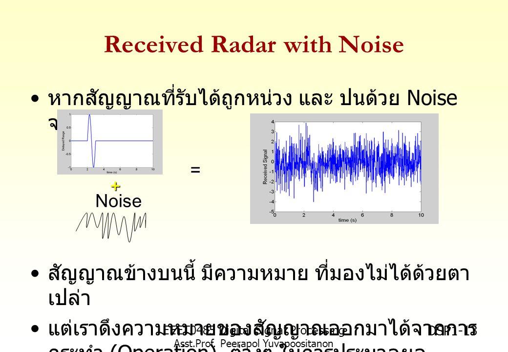 EEET0485 Digital Signal Processing Asst.Prof. Peerapol Yuvapoositanon DSP1-13 Received Radar with Noise หากสัญญาณที่รับได้ถูกหน่วง และ ปนด้วย Noise จะ