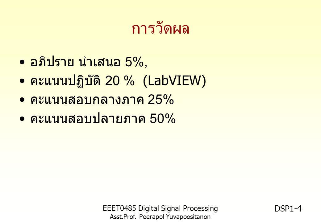 EEET0485 Digital Signal Processing Asst.Prof. Peerapol Yuvapoositanon DSP1-4 การวัดผล อภิปราย นำเสนอ 5%, คะแนนปฏิบัติ 20 % (LabVIEW) คะแนนสอบกลางภาค 2