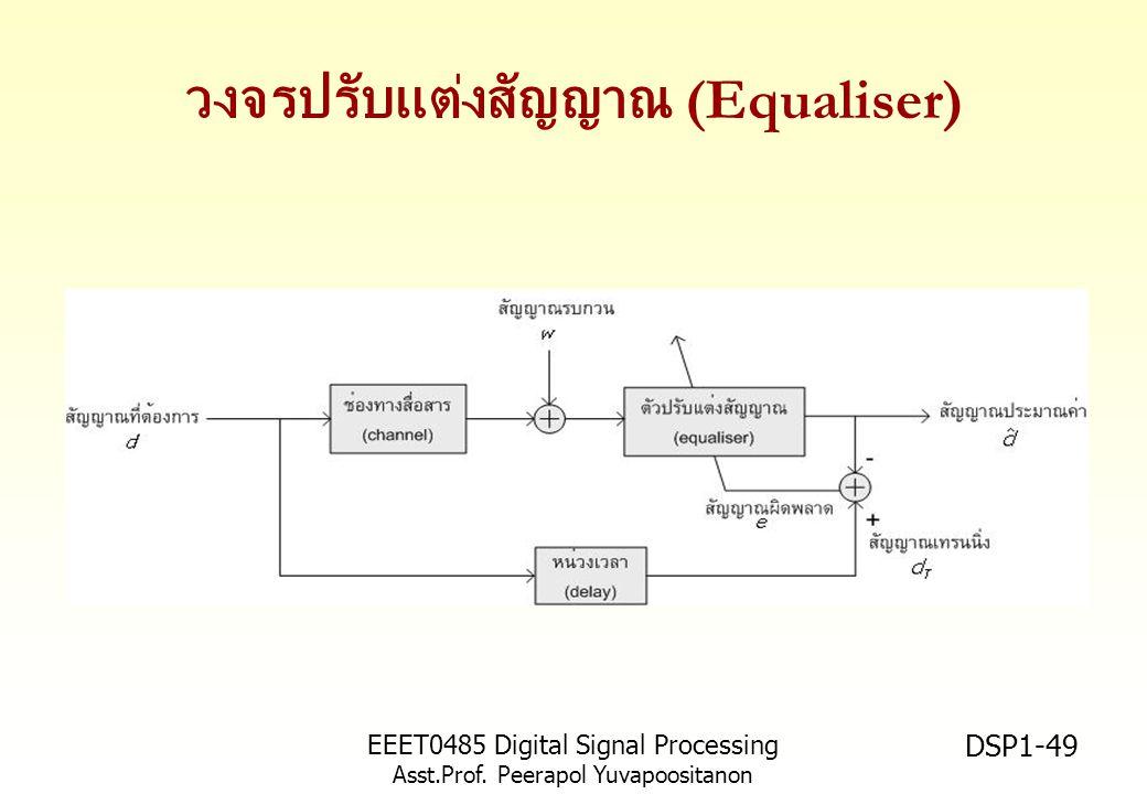 EEET0485 Digital Signal Processing Asst.Prof. Peerapol Yuvapoositanon DSP1-49 วงจรปรับแต่งสัญญาณ (Equaliser)