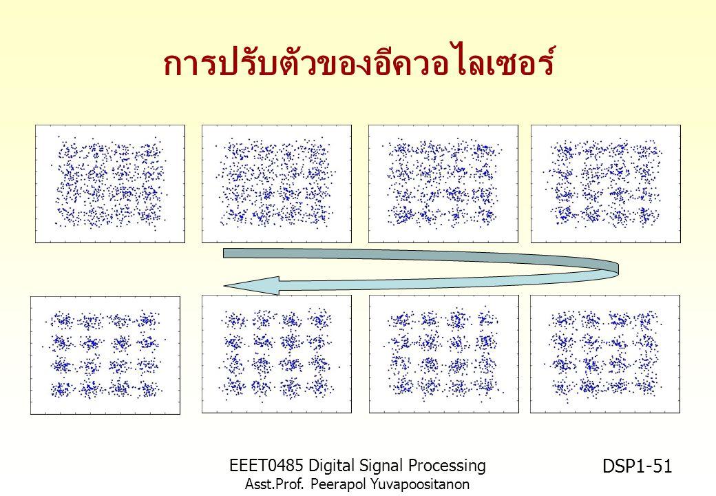 EEET0485 Digital Signal Processing Asst.Prof. Peerapol Yuvapoositanon DSP1-51 การปรับตัวของอีควอไลเซอร์